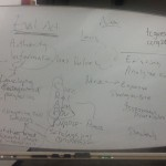 Whiteboard notes from session discussion